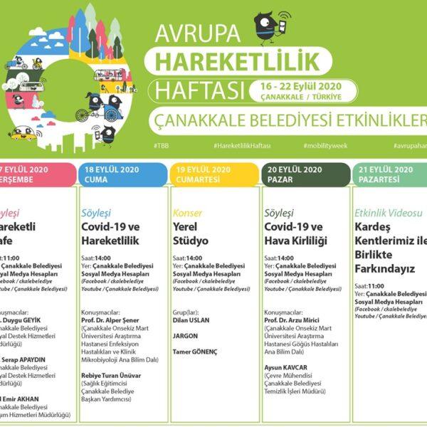 Çanakkale'de Avrupa Hareketlilik Haftası Etkinlikleri Başlıyor